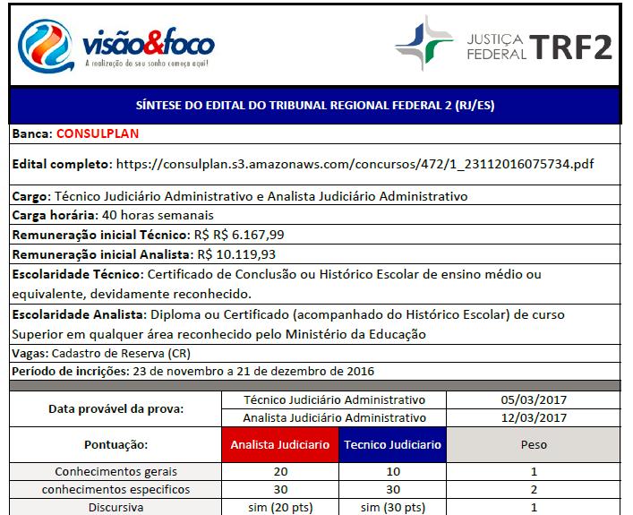 informacoes-trf