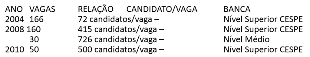 abin relacao candidato vaga