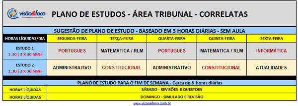 Modelo de Plano de Estudos para Download