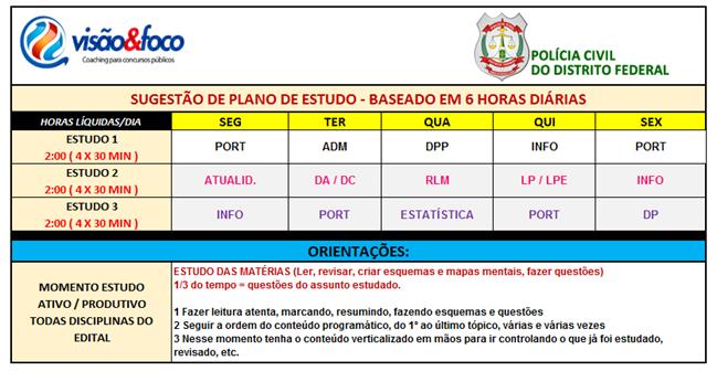 Plano de Estudo Concurso PCDF - Polícia Civil DF