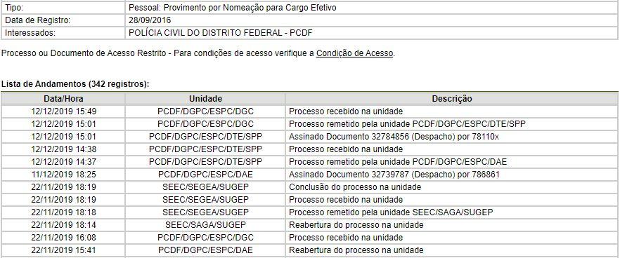 Processo Agente PCDF